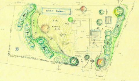 造園デザインの提案タイミング